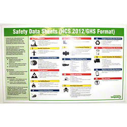Impact® English GHS Safety Data Sheet Poster