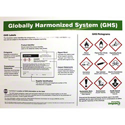 Impact® English GHS Label Identification Poster